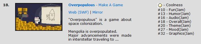 Overpopulous_score